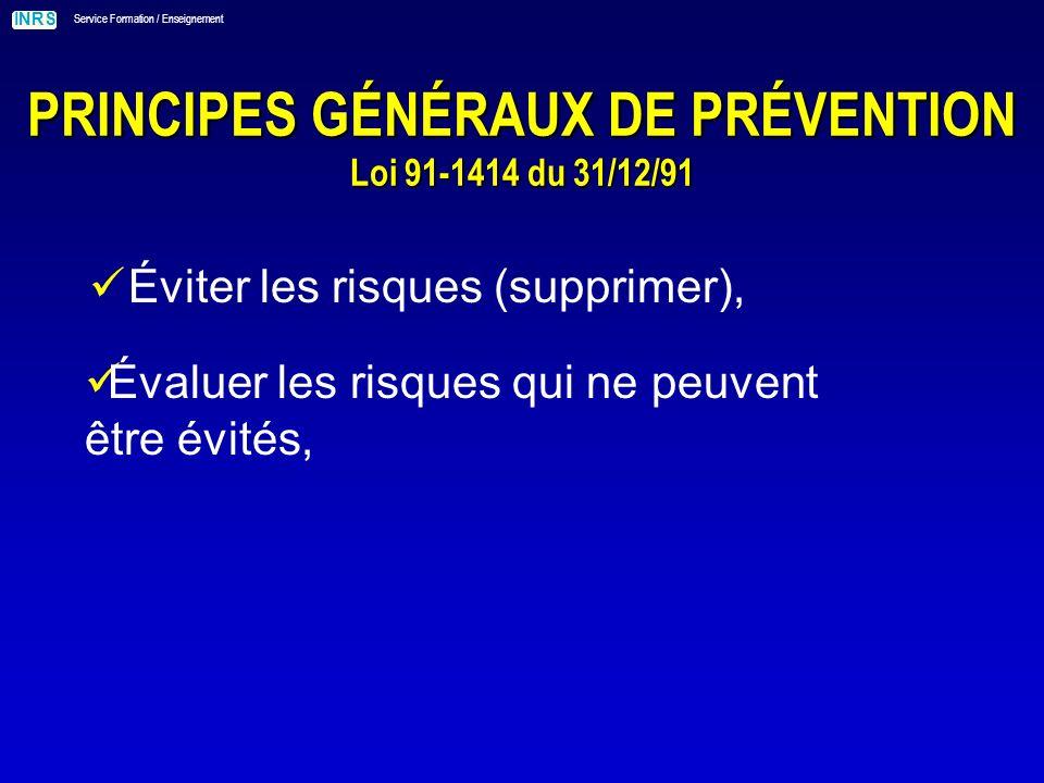 INRS Service Formation / Enseignement PRINCIPES GÉNÉRAUX DE PRÉVENTION Loi 91-1414 du 31/12/91 Éviter les risques (supprimer), Évaluer les risques qui ne peuvent être évités,