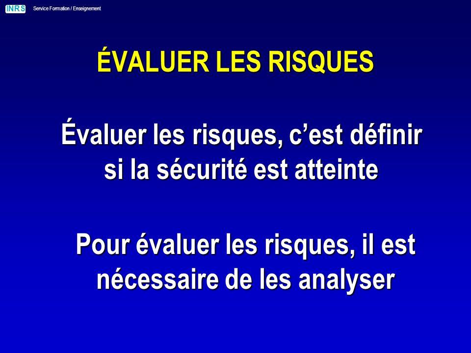 INRS Service Formation / Enseignement É VALUER LES RISQUES Pour évaluer les risques, il est nécessaire de les analyser Évaluer les risques, cest définir si la sécurité est atteinte