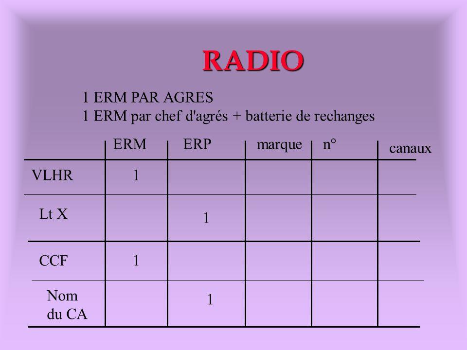 RADIO 1 ERM PAR AGRES 1 ERM par chef d'agrés + batterie de rechanges ERMERPmarquen° canaux VLHR Lt X CCF Nom du CA 1 1 1 1