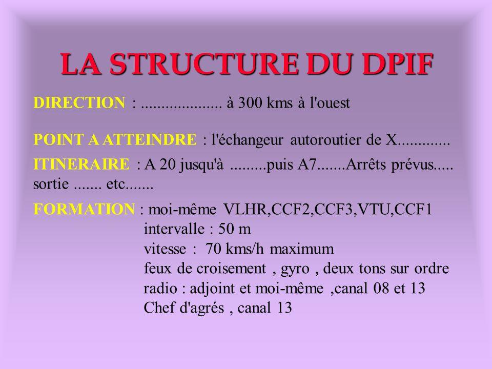 LA STRUCTURE DU DPIF DIRECTION :.................... à 300 kms à l'ouest POINT A ATTEINDRE : l'échangeur autoroutier de X............. ITINERAIRE : A