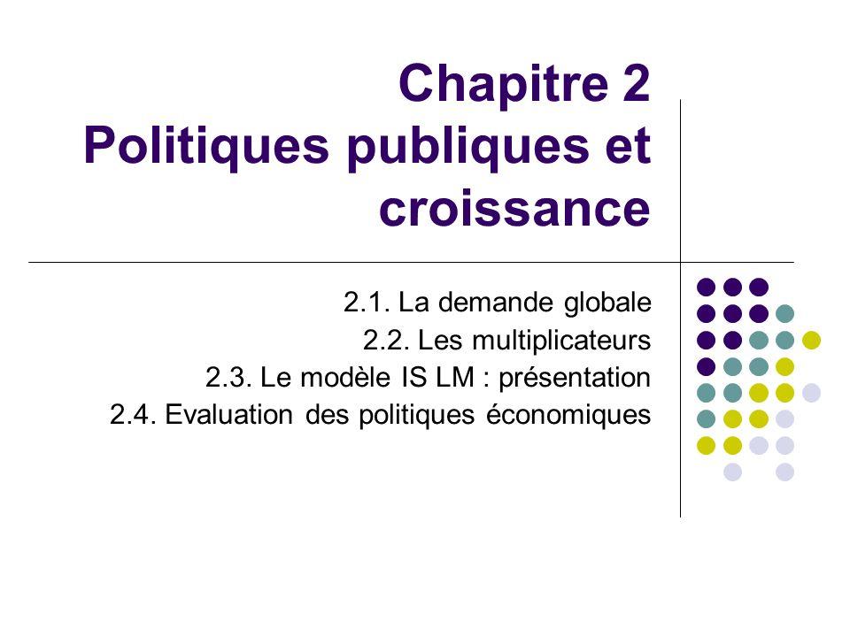 Chapitre 2 Politiques publiques et croissance 2.1. La demande globale 2.2. Les multiplicateurs 2.3. Le modèle IS LM : présentation 2.4. Evaluation des