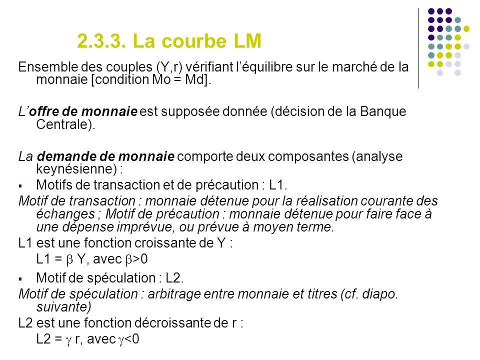 2.3.3. La courbe LM Ensemble des couples (Y,r) vérifiant léquilibre sur le marché de la monnaie [condition Mo = Md]. Loffre de monnaie est supposée do
