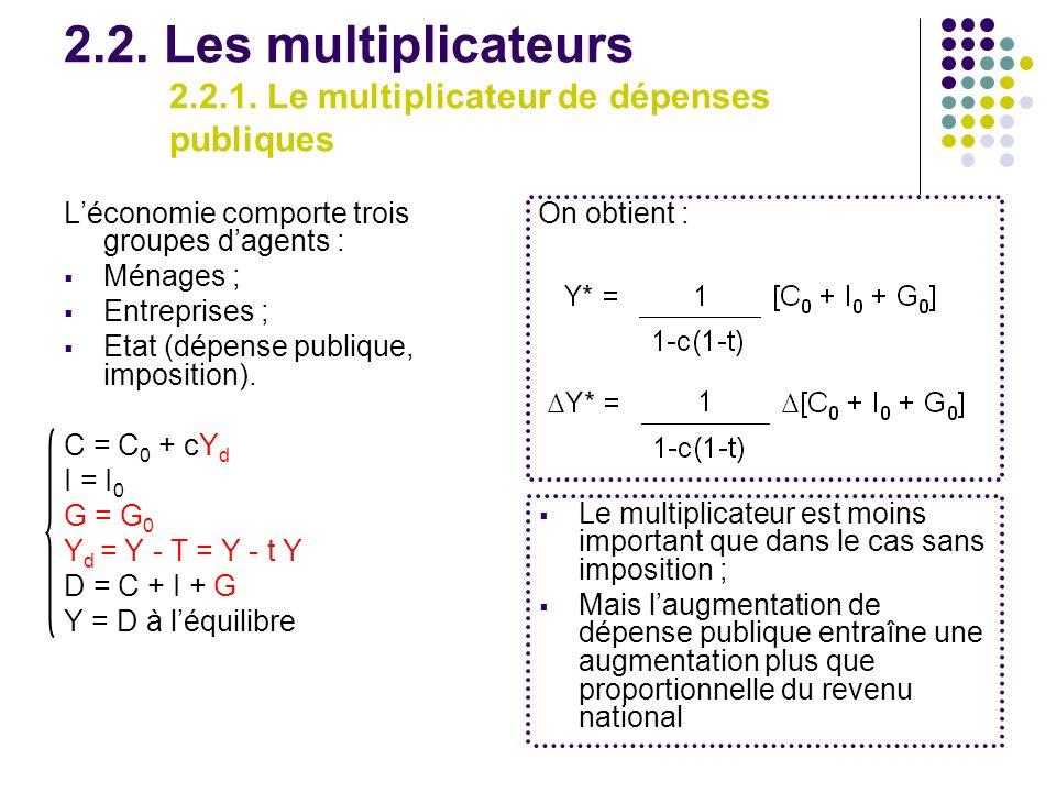 2.2. Les multiplicateurs 2.2.1. Le multiplicateur de dépenses publiques Léconomie comporte trois groupes dagents : Ménages ; Entreprises ; Etat (dépen