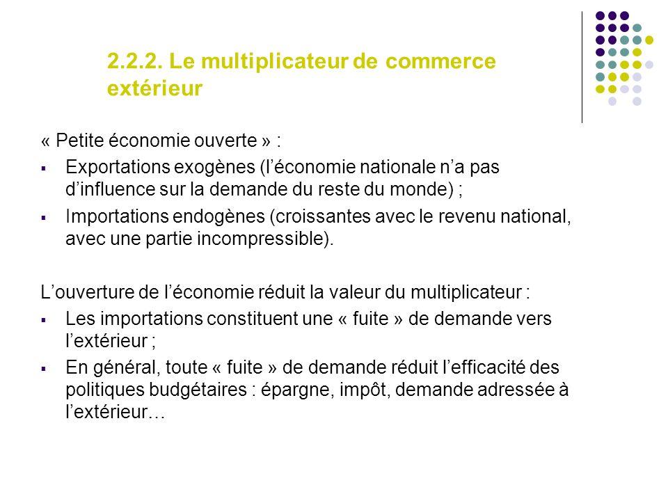 2.2.2. Le multiplicateur de commerce extérieur « Petite économie ouverte » : Exportations exogènes (léconomie nationale na pas dinfluence sur la deman