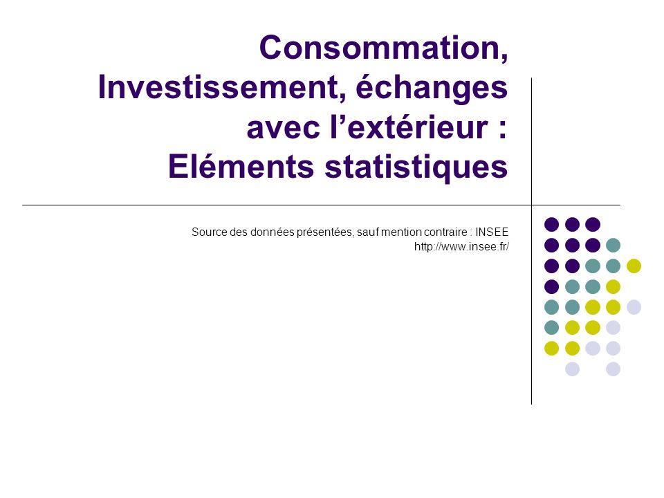 Consommation, Investissement, échanges avec lextérieur : Eléments statistiques Source des données présentées, sauf mention contraire : INSEE http://www.insee.fr/