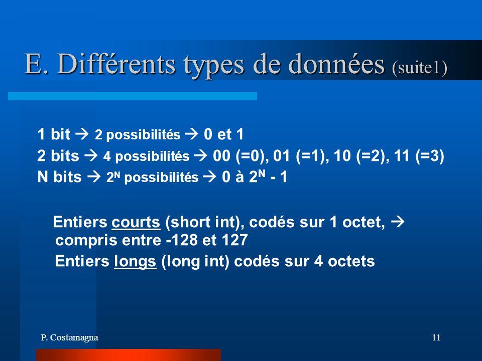 P. Costamagna11 E. Différents types de données (suite1) 1 bit 2 possibilités 0 et 1 2 bits 4 possibilités 00 (=0), 01 (=1), 10 (=2), 11 (=3) N bits 2