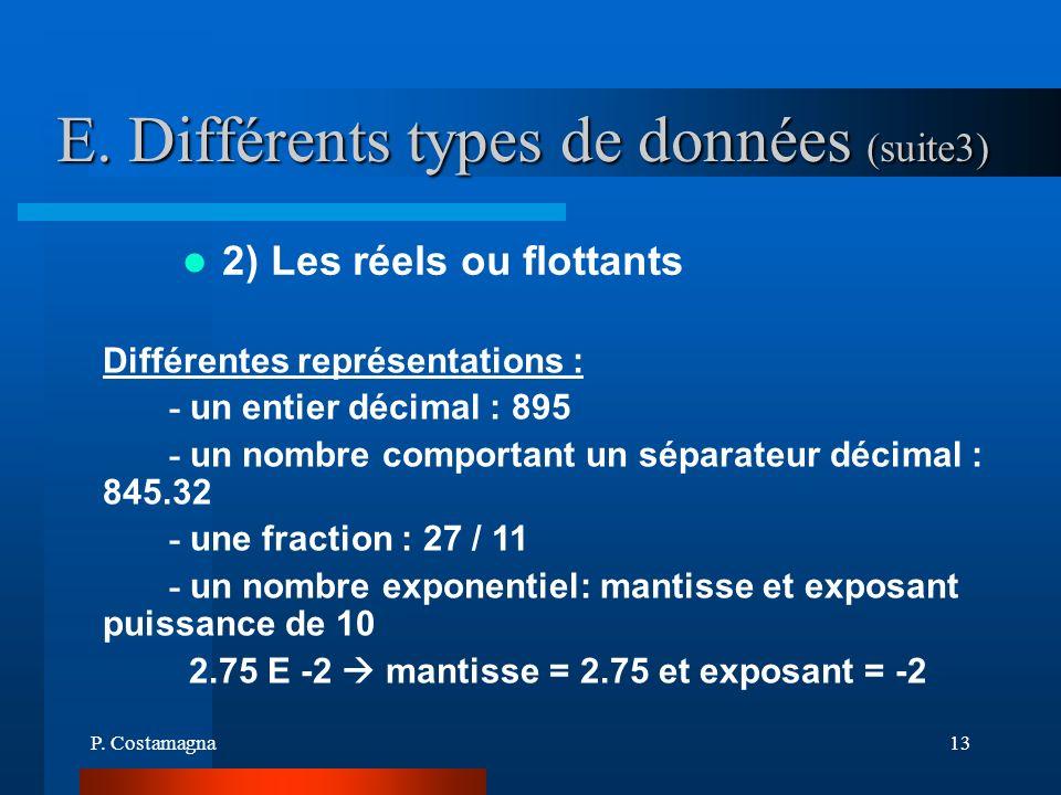 P. Costamagna13 E. Différents types de données (suite3) 2) Les réels ou flottants Différentes représentations : - un entier décimal : 895 - un nombre
