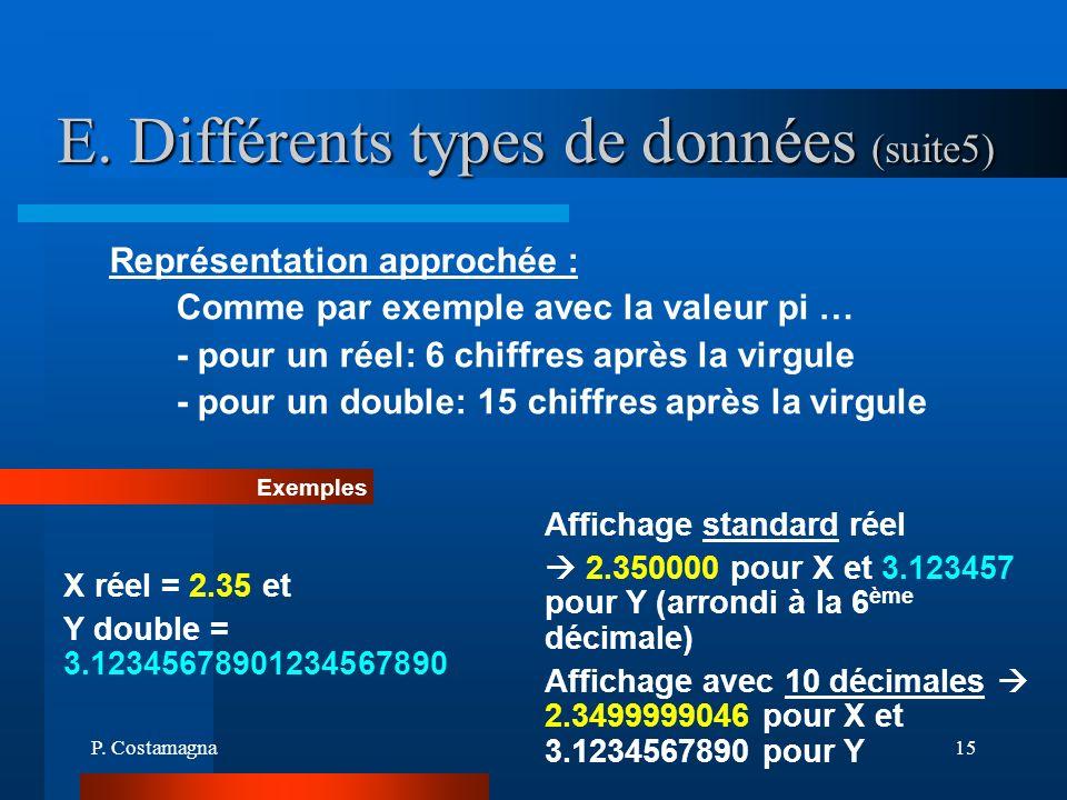 P. Costamagna15 E. Différents types de données (suite5) Représentation approchée : Comme par exemple avec la valeur pi … - pour un réel: 6 chiffres ap