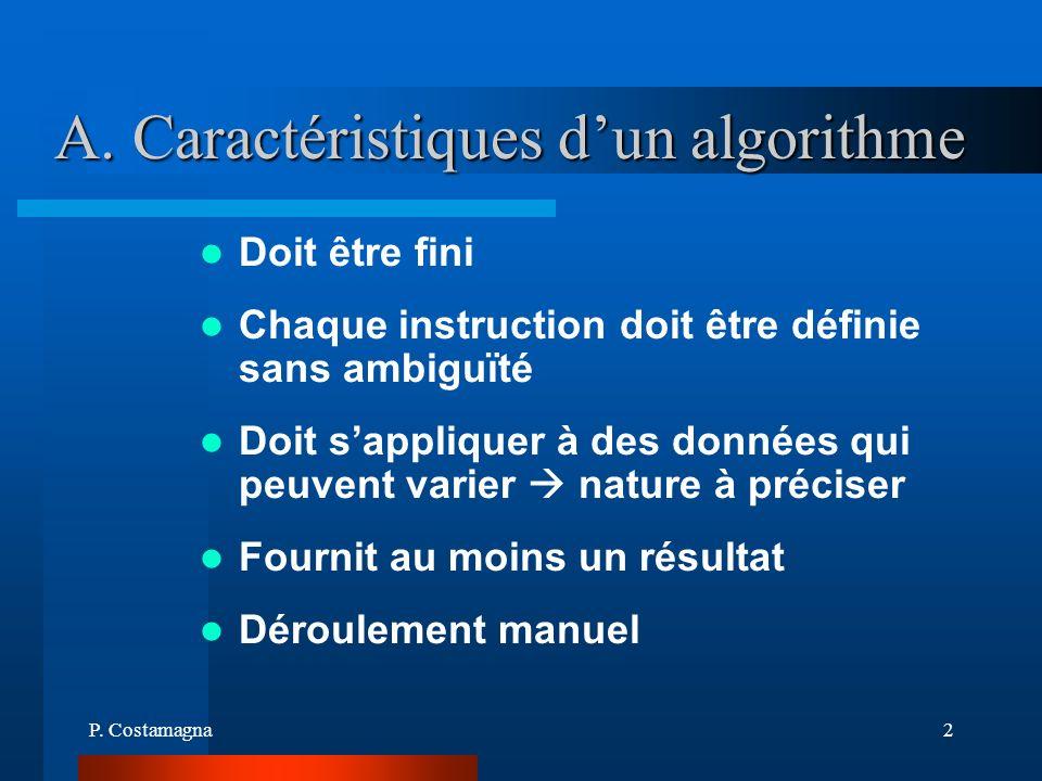 P. Costamagna2 A. Caractéristiques dun algorithme Doit être fini Chaque instruction doit être définie sans ambiguïté Doit sappliquer à des données qui