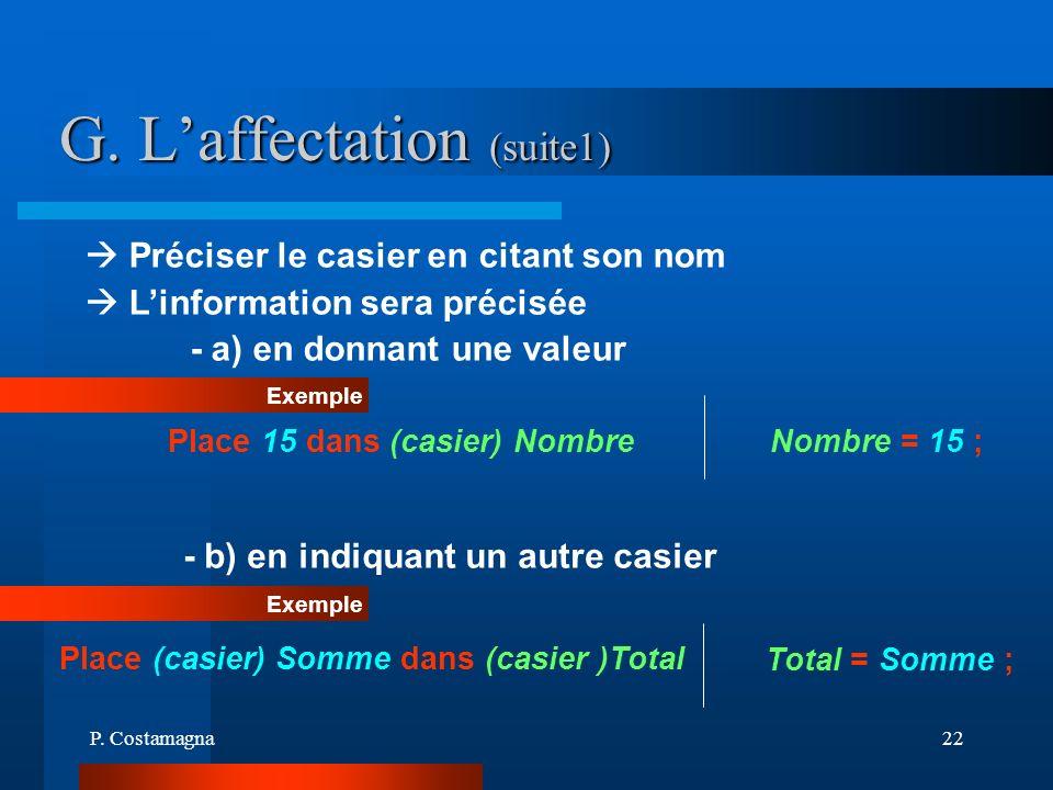 P. Costamagna22 G. Laffectation (suite1) Exemple - b) en indiquant un autre casier Place 15 dans (casier) NombreNombre = 15 ; Préciser le casier en ci