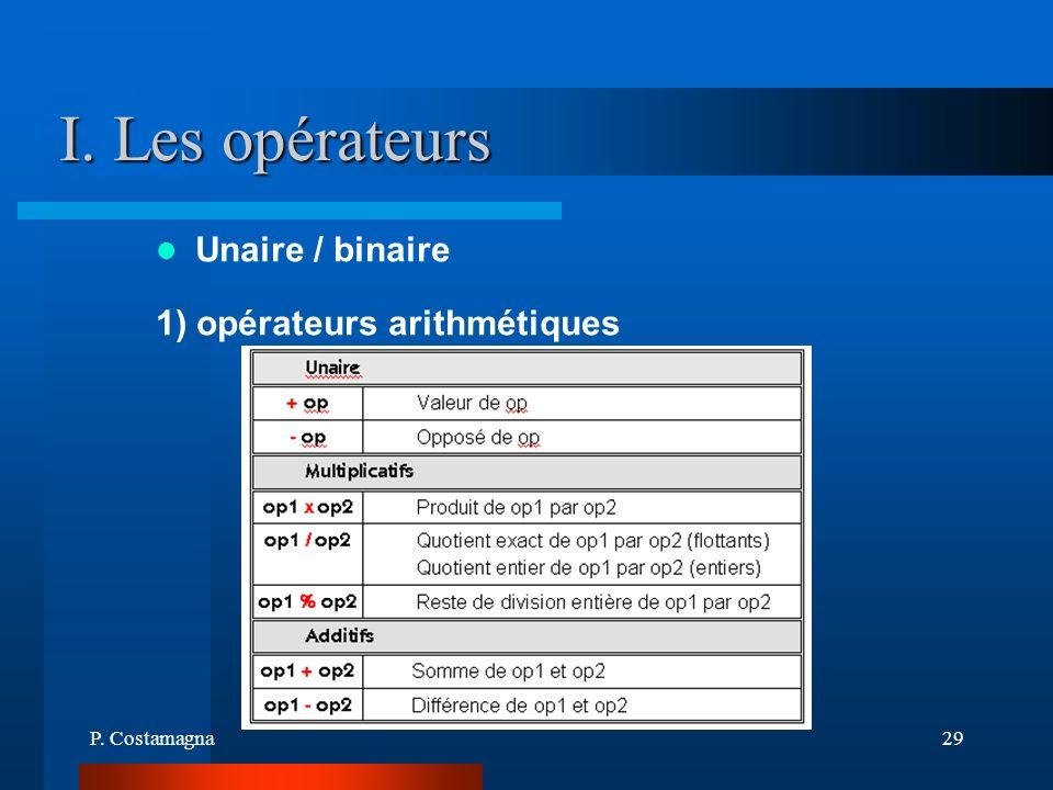 P. Costamagna29 I. Les opérateurs Unaire / binaire 1) opérateurs arithmétiques