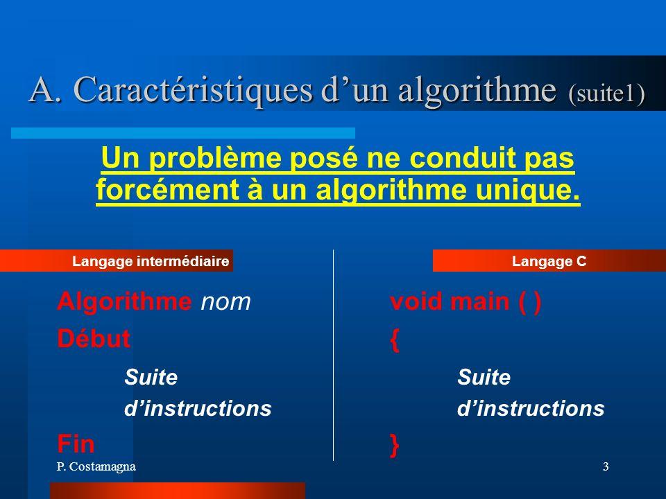 P. Costamagna3 A. Caractéristiques dun algorithme (suite1) Langage intermédiaire Algorithme nom Début Suite dinstructions Fin Langage C Un problème po