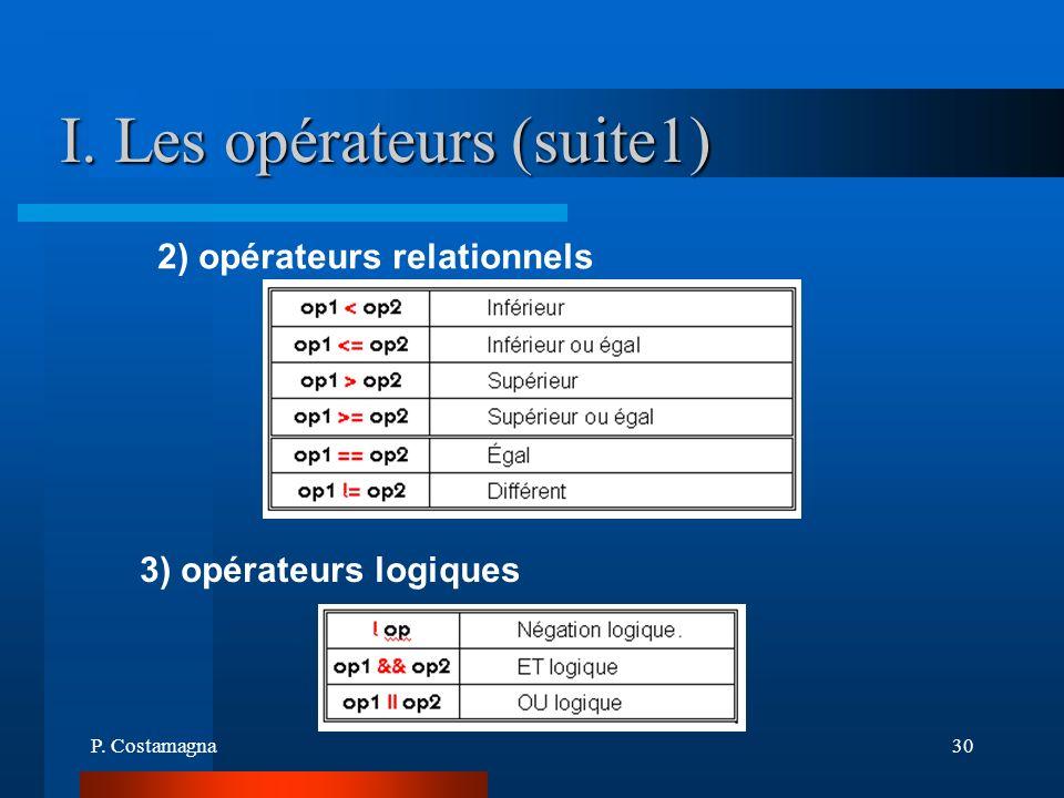 P. Costamagna30 I. Les opérateurs (suite1) 2) opérateurs relationnels 3) opérateurs logiques