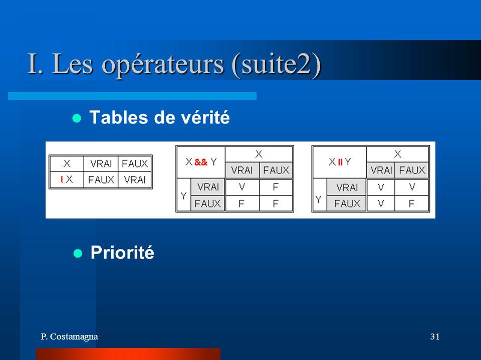 P. Costamagna31 I. Les opérateurs (suite2) Tables de vérité Priorité