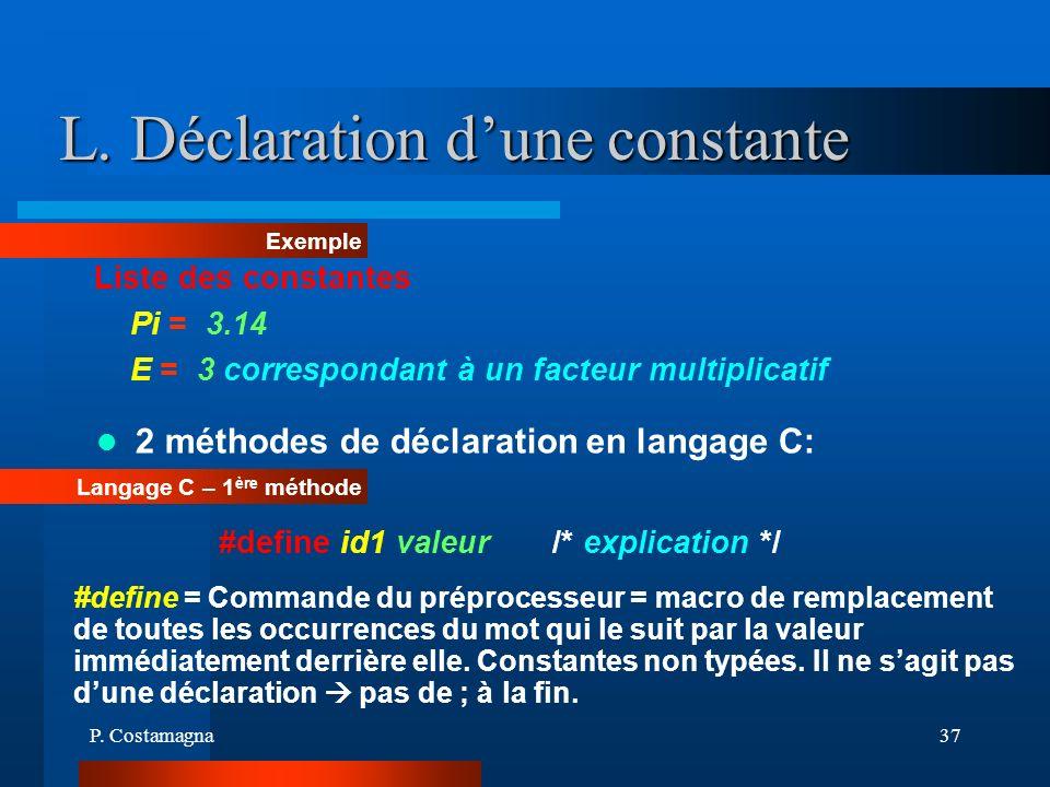 P. Costamagna37 L. Déclaration dune constante Exemple Liste des constantes Pi = 3.14 E = 3 correspondant à un facteur multiplicatif 2 méthodes de décl