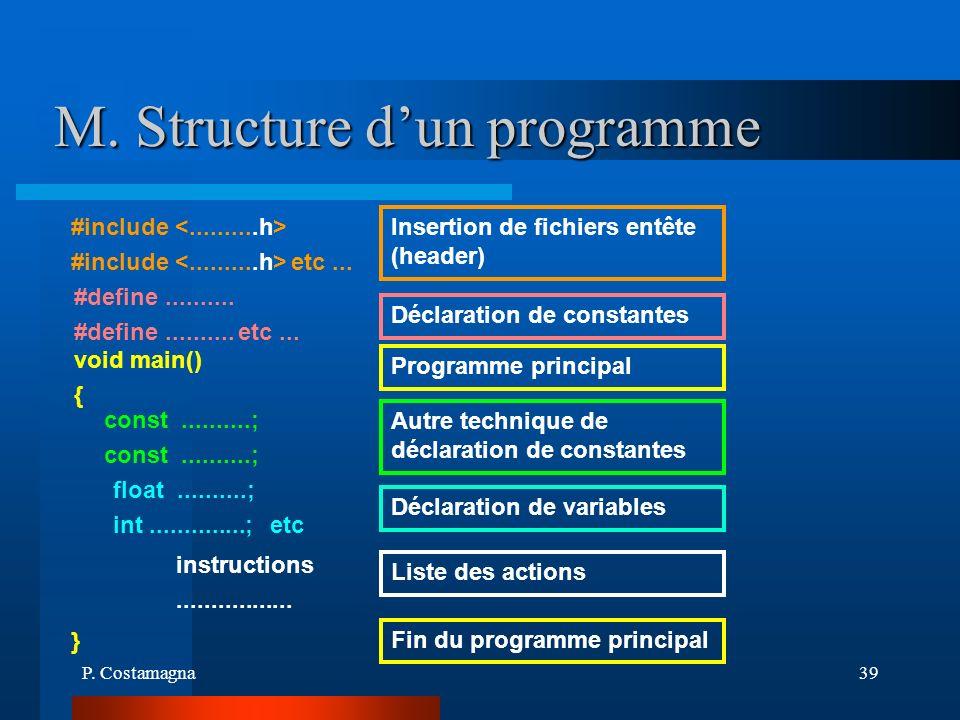 P. Costamagna39 M. Structure dun programme instructions................. Insertion de fichiers entête (header) #include #include etc... #define.......