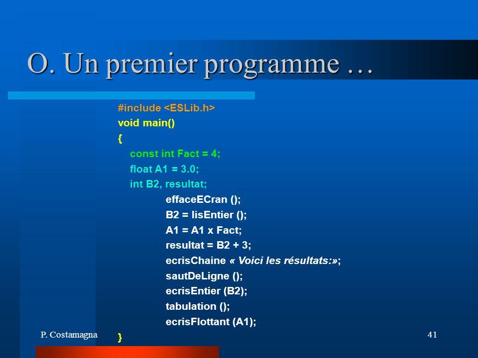 P. Costamagna41 O. Un premier programme … #include void main() { const int Fact = 4; float A1 = 3.0; int B2, resultat; effaceECran (); B2 = lisEntier