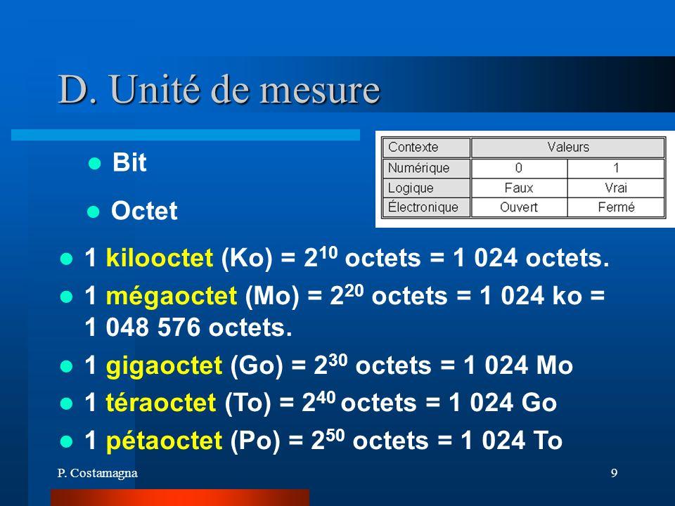P. Costamagna9 D. Unité de mesure Bit Octet 1 kilooctet (Ko) = 2 10 octets = 1 024 octets. 1 mégaoctet (Mo) = 2 20 octets = 1 024 ko = 1 048 576 octet
