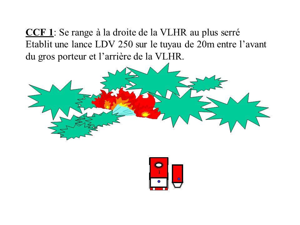 Diaporama réalisé par lA/C Henri THOMAS du CSP Carcassonne (Aude) à partir du règlement de manœuvre feux de forêts établi dans la cadre de la mission VULCAIN (mise à jour de janvier 1998).