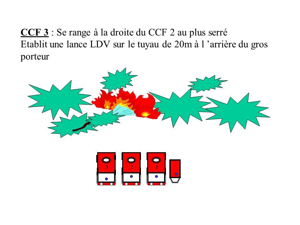 CCF 4: Se place en bouclier à l arrière des CCF 1,2 et 3 au plus serré.