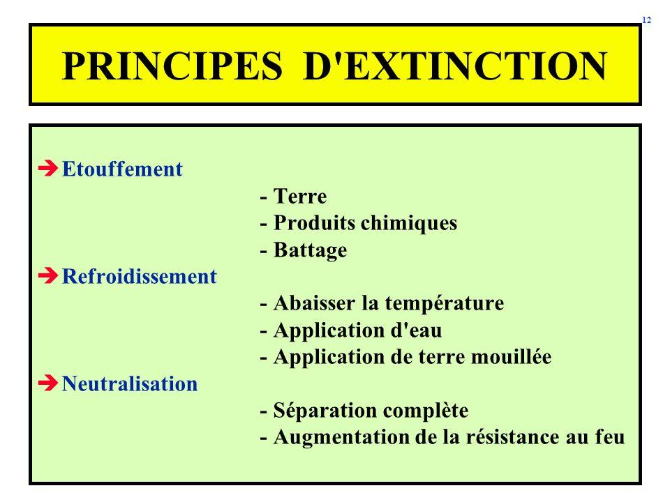 12 PRINCIPES D'EXTINCTION Etouffement - Terre - Produits chimiques - Battage Refroidissement - Abaisser la température - Application d'eau - Applicati