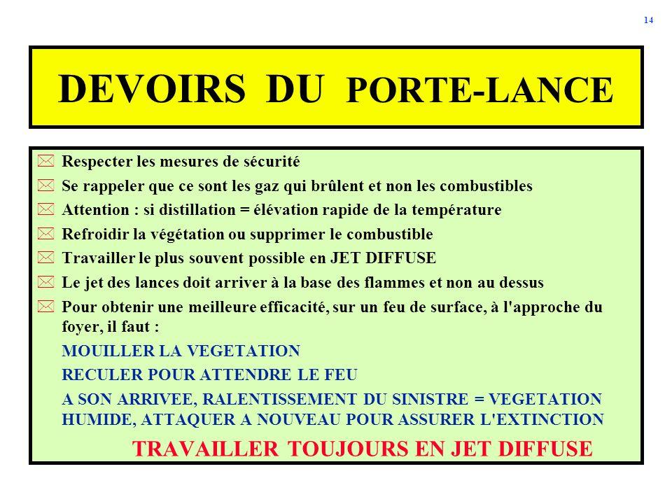 14 DEVOIRS DU PORTE-LANCE *Respecter les mesures de sécurité *Se rappeler que ce sont les gaz qui brûlent et non les combustibles *Attention : si dist