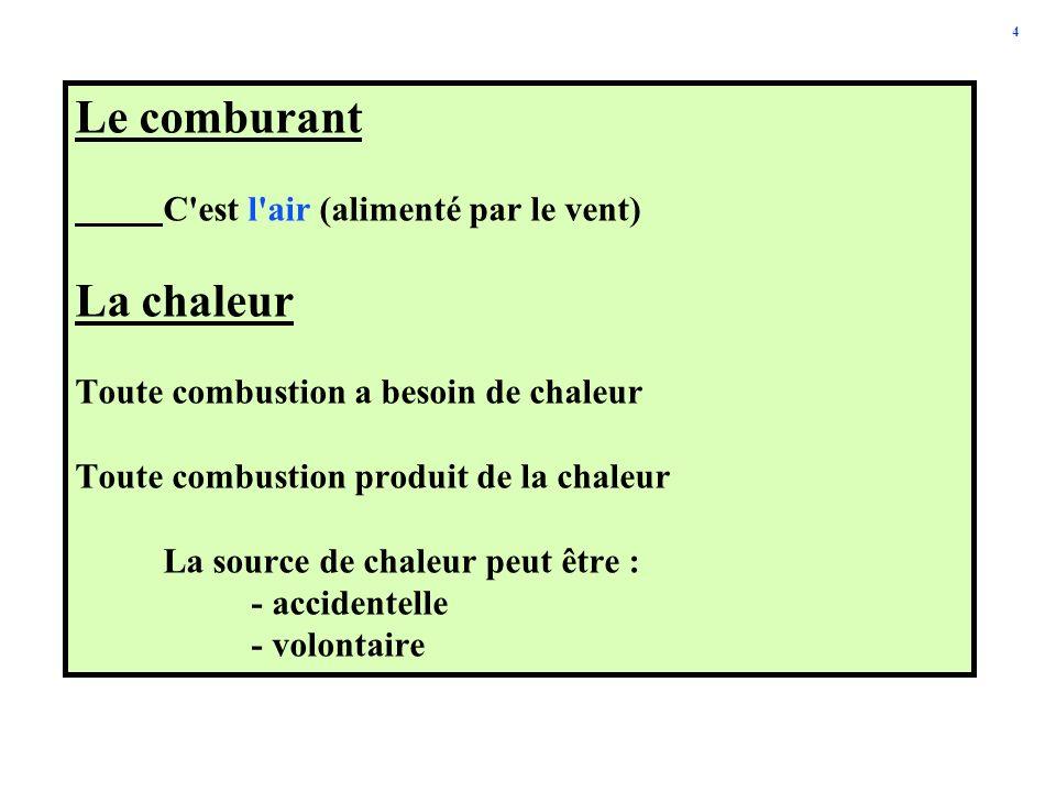 4 Le comburant C'est l'air (alimenté par le vent) La chaleur Toute combustion a besoin de chaleur Toute combustion produit de la chaleur La source de
