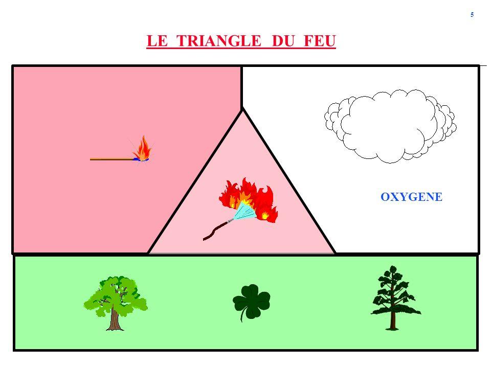 5 OXYGENE LE TRIANGLE DU FEU
