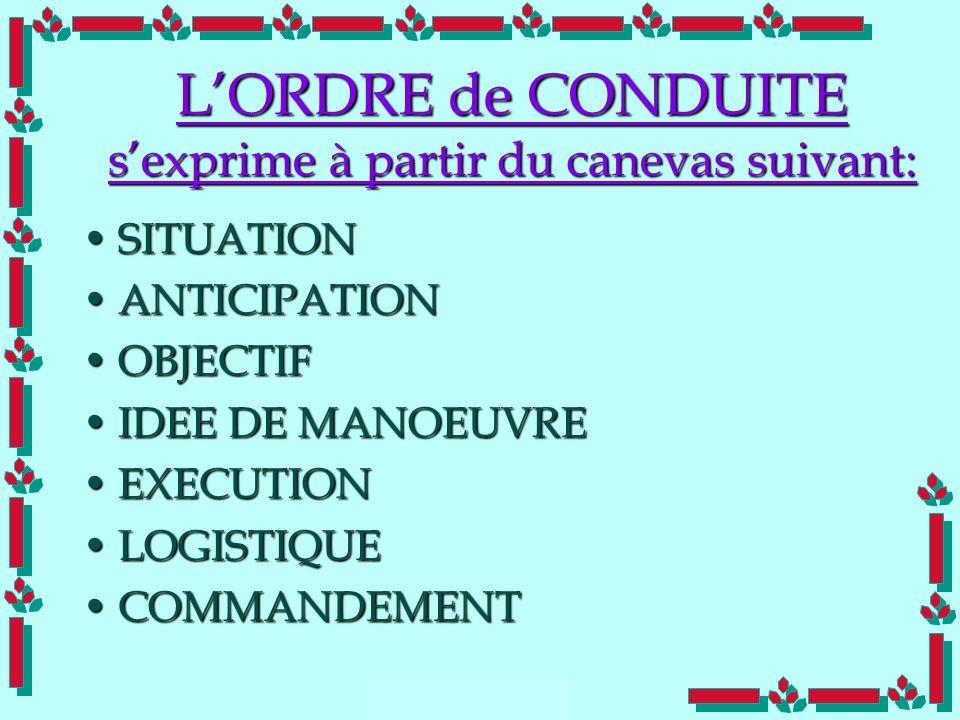Doc Cdt E. SORRIBAS CDIS 41 LORDRE de CONDUITE sexprime à partir du canevas suivant: SITUATIONSITUATION ANTICIPATIONANTICIPATION OBJECTIFOBJECTIF IDEE
