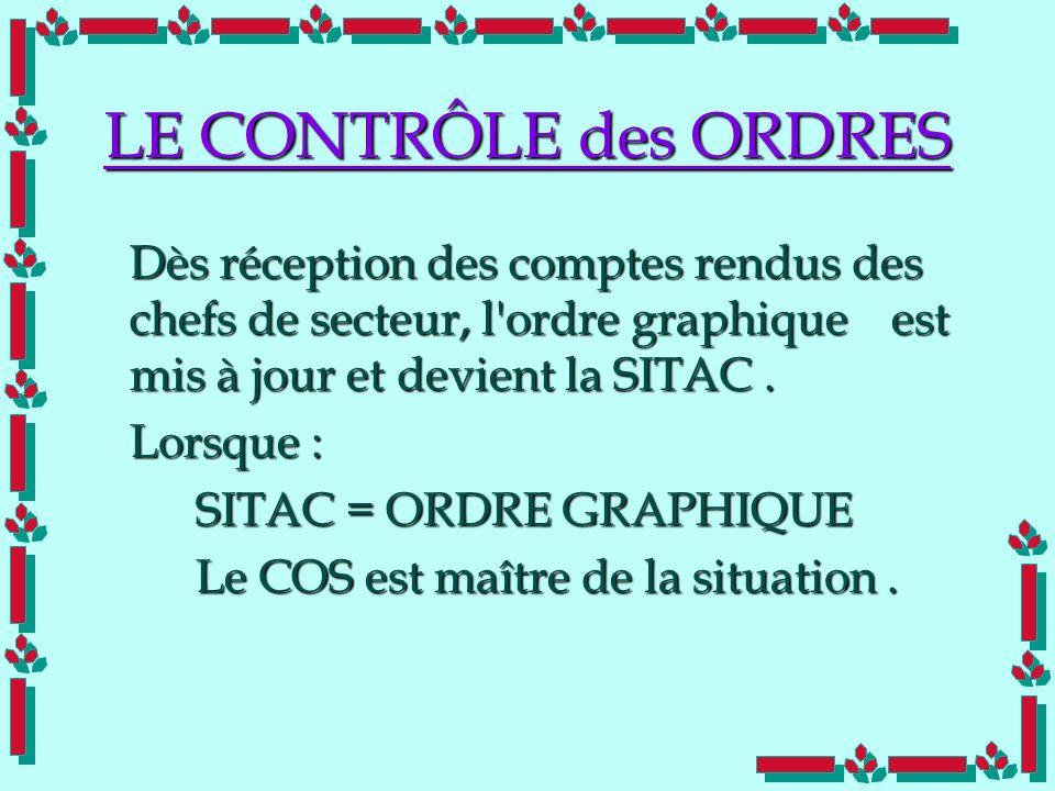 Doc Cdt E. SORRIBAS CDIS 41 LE CONTRÔLE des ORDRES Dès réception des comptes rendus des chefs de secteur, l'ordre graphique est mis à jour et devient
