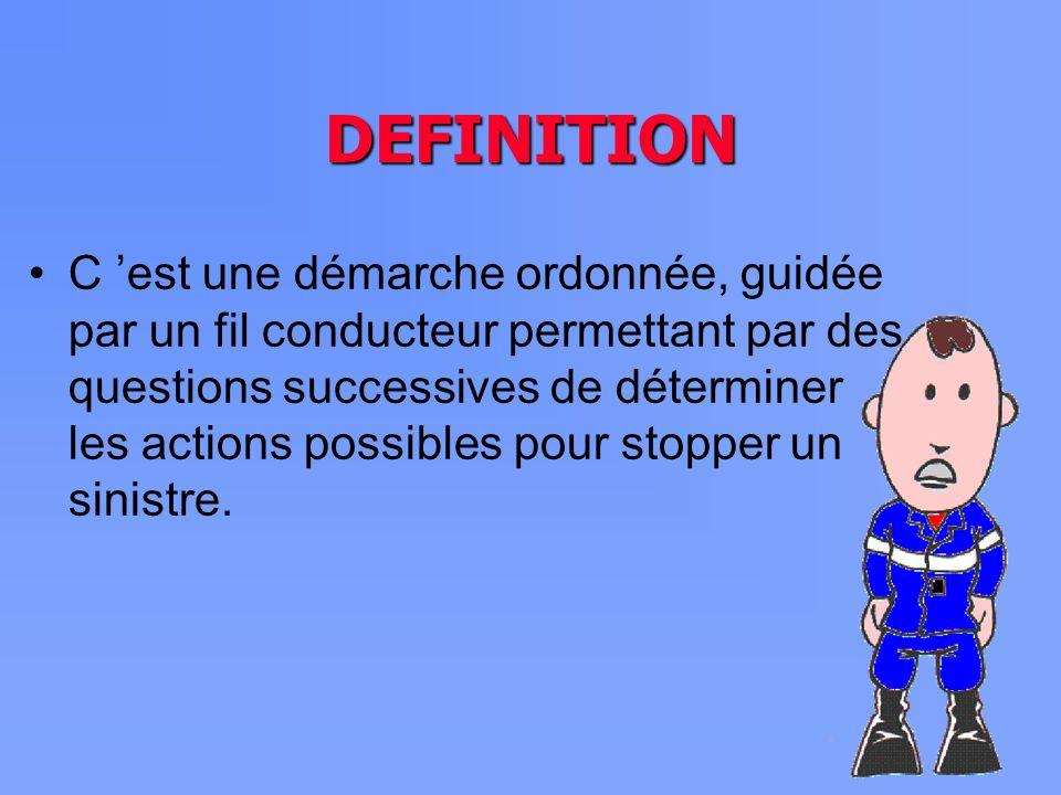 DEFINITION C est une démarche ordonnée, guidée par un fil conducteur permettant par des questions successives de déterminer les actions possibles pour stopper un sinistre.