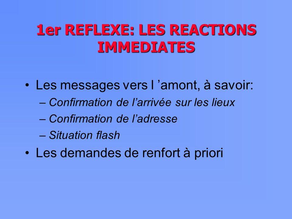 1er REFLEXE: LES REACTIONS IMMEDIATES Les messages vers l amont, à savoir: –Confirmation de larrivée sur les lieux –Confirmation de ladresse –Situation flash Les demandes de renfort à priori