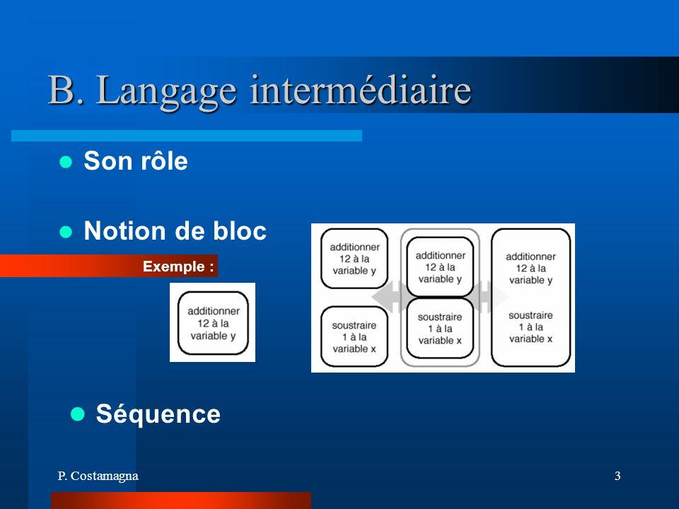 P. Costamagna3 B. Langage intermédiaire Son rôle Notion de bloc Exemple : Séquence