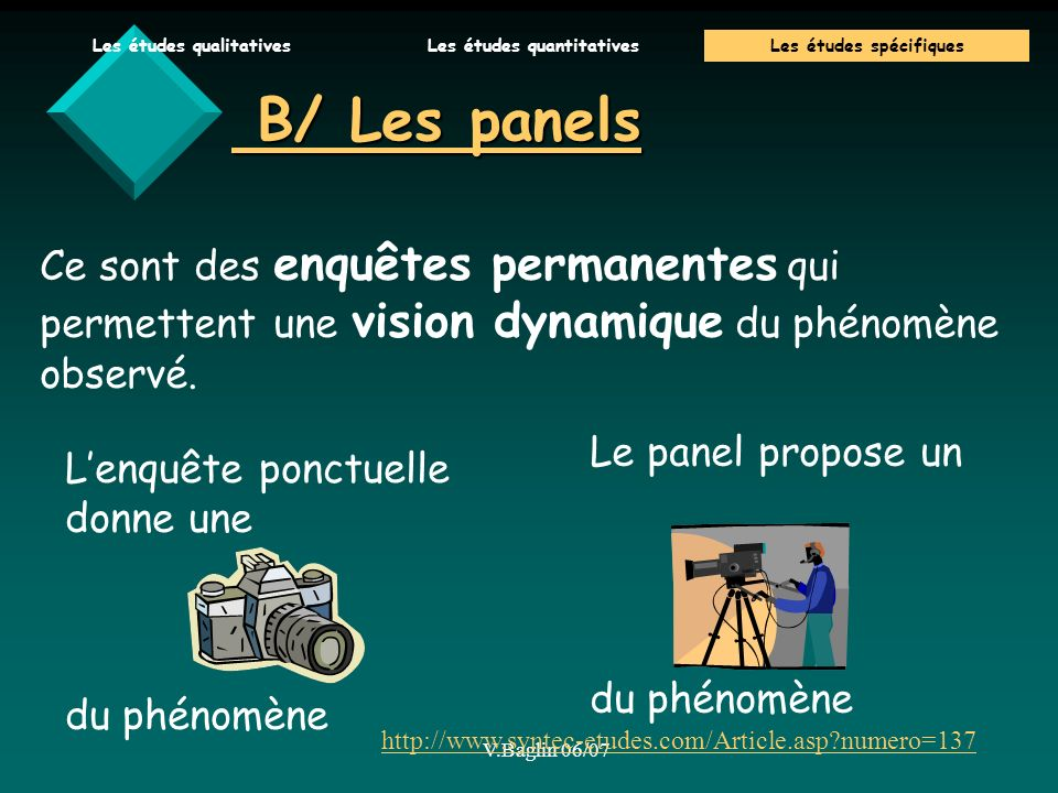 V.Baglin 06/07 B/ Les panels B/ Les panels http://www.syntec-etudes.com/Article.asp?numero=137 Les études qualitativesLes études quantitativesLes études spécifiques Ce sont des enquêtes permanentes qui permettent une vision dynamique du phénomène observé.