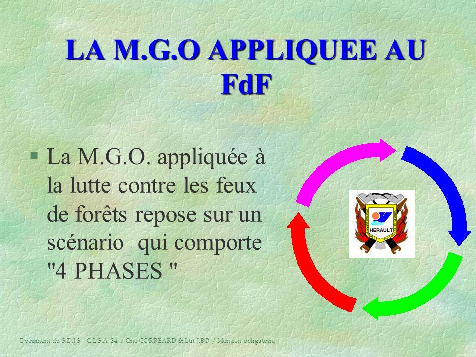 LA MARCHE GENERALE DES OPERATIONS en feux de forêts Document du S.D.I.S - C.I..S.A 34 / Ltn J.BO / Mention obligatoire