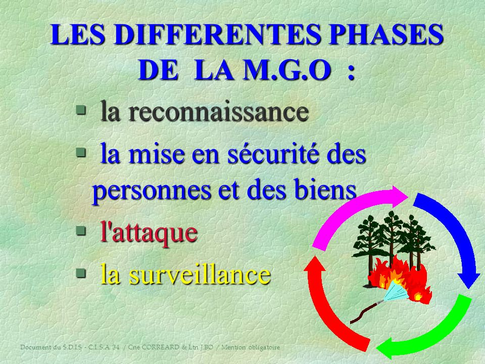 LA M.G.O APPLIQUEE AU FdF §La M.G.O. appliquée à la lutte contre les feux de forêts repose sur un scénario qui comporte