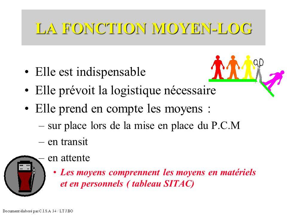 LA FONCTION MOYEN-LOG Elle est indispensable Elle prévoit la logistique nécessaire Elle prend en compte les moyens : –sur place lors de la mise en pla