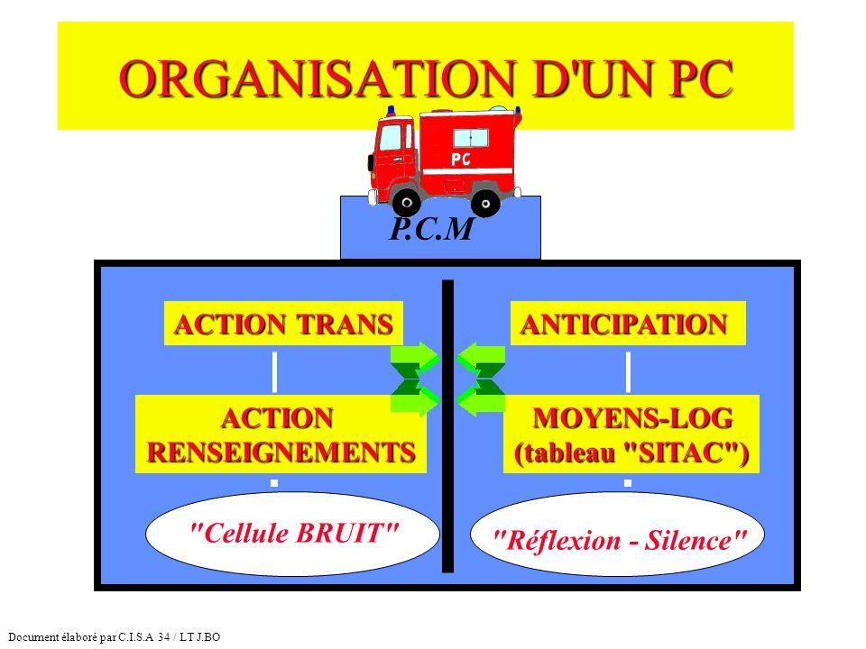 ORGANISATION D'UN PC ACTION TRANS Document élaboré par C.I.S.A 34 / LT J.BO ACTIONRENSEIGNEMENTS