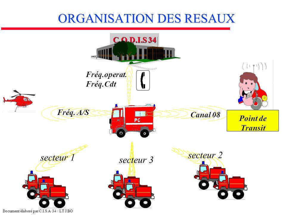 ORGANISATION DES RESAUX Document élaboré par C.I.S.A 34 / LT J.BO C.O.D.I.S 34 Point de Transit Fréq.operat. Fréq.Cdt Canal 08 Fréq. A/S secteur 1 sec