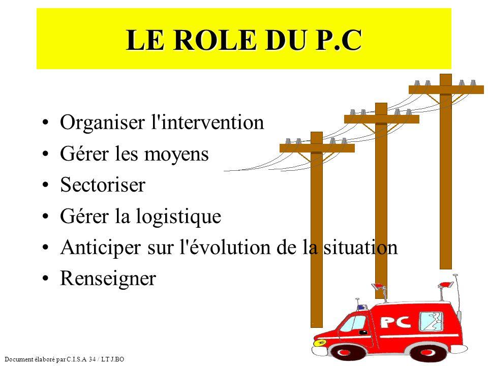 LE ROLE DU P.C Organiser l'intervention Gérer les moyens Sectoriser Gérer la logistique Anticiper sur l'évolution de la situation Renseigner Document