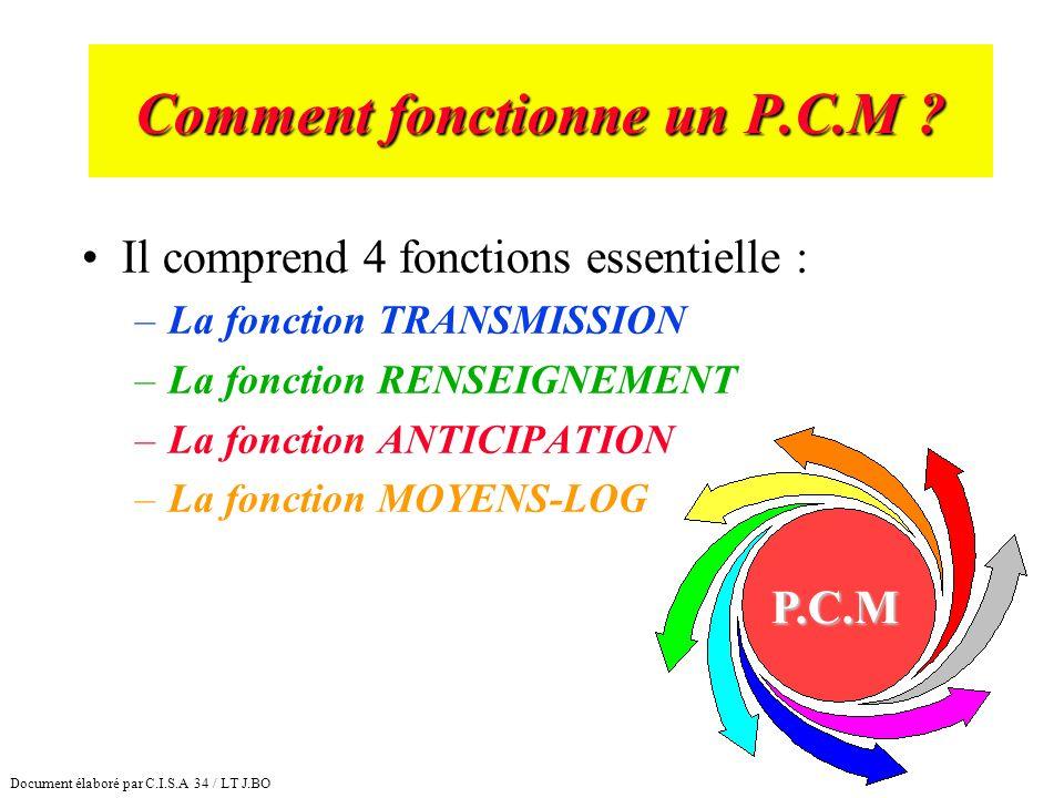 Comment fonctionne un P.C.M ? Il comprend 4 fonctions essentielle : –La fonction TRANSMISSION –La fonction RENSEIGNEMENT –La fonction ANTICIPATION –La