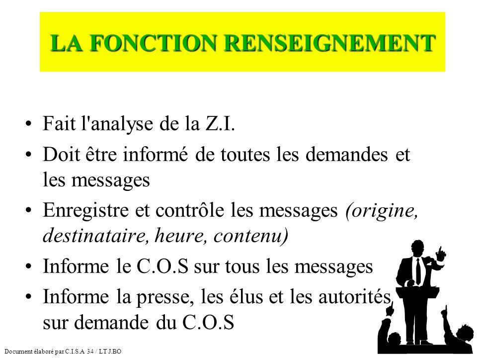 LA FONCTION RENSEIGNEMENT Fait l'analyse de la Z.I. Doit être informé de toutes les demandes et les messages Enregistre et contrôle les messages (orig