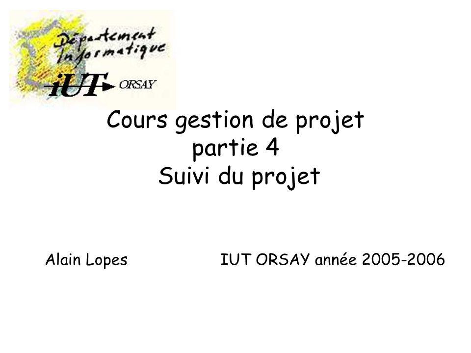 Cours gestion de projet partie 4 Suivi du projet Alain Lopes IUT ORSAY année 2005-2006
