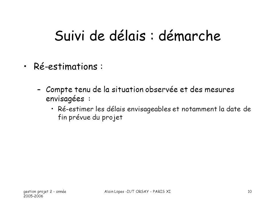 gestion projet 2 - année 2005-2006 Alain Lopes -IUT ORSAY - PARIS XI10 Suivi de délais : démarche Ré-estimations : –Compte tenu de la situation observ