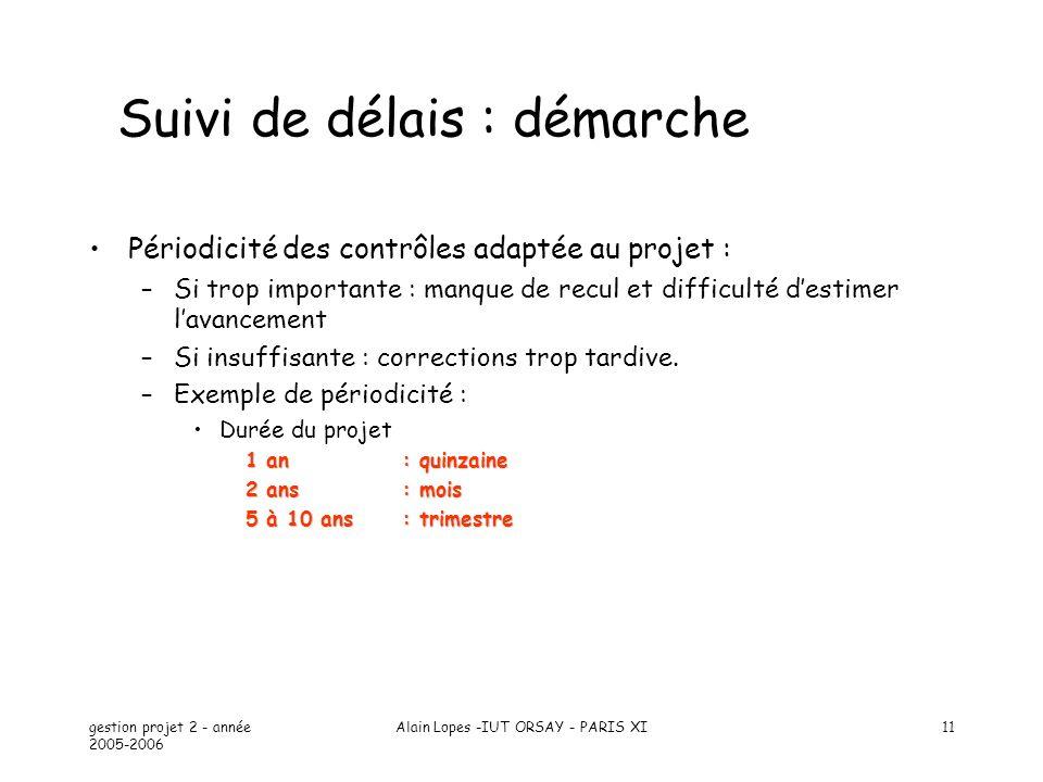 gestion projet 2 - année 2005-2006 Alain Lopes -IUT ORSAY - PARIS XI11 Suivi de délais : démarche Périodicité des contrôles adaptée au projet : –Si tr