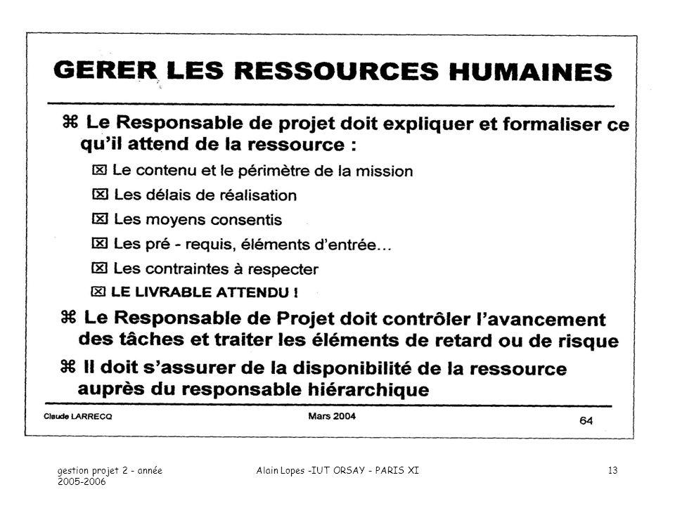 gestion projet 2 - année 2005-2006 Alain Lopes -IUT ORSAY - PARIS XI13