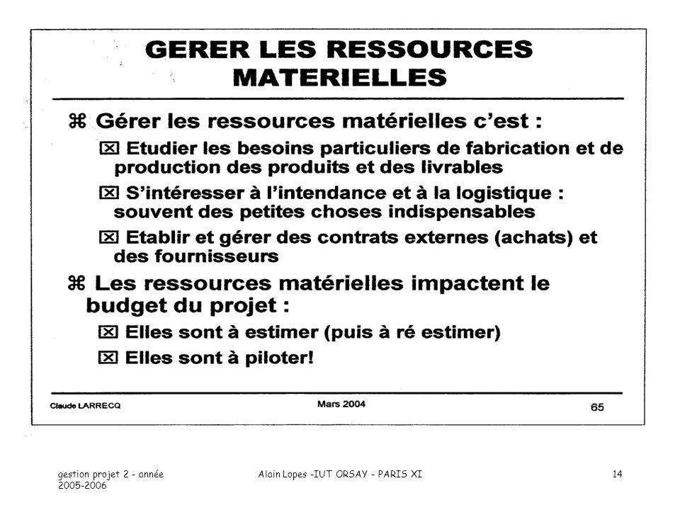 gestion projet 2 - année 2005-2006 Alain Lopes -IUT ORSAY - PARIS XI14