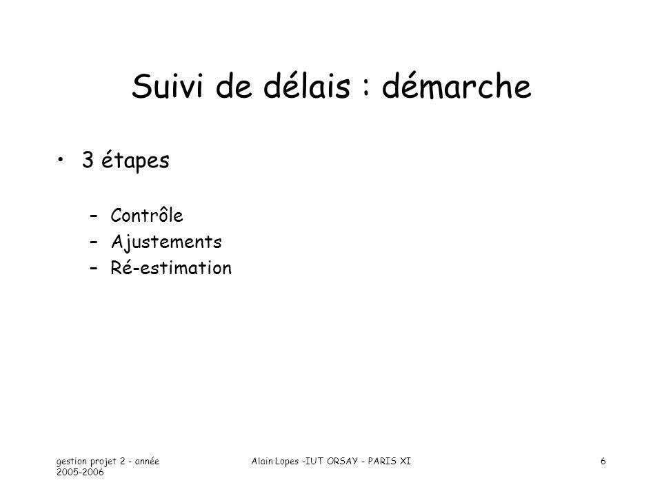 gestion projet 2 - année 2005-2006 Alain Lopes -IUT ORSAY - PARIS XI6 Suivi de délais : démarche 3 étapes –Contrôle –Ajustements –Ré-estimation