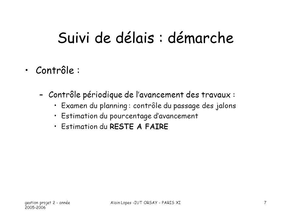 gestion projet 2 - année 2005-2006 Alain Lopes -IUT ORSAY - PARIS XI7 Suivi de délais : démarche Contrôle : –Contrôle périodique de lavancement des tr