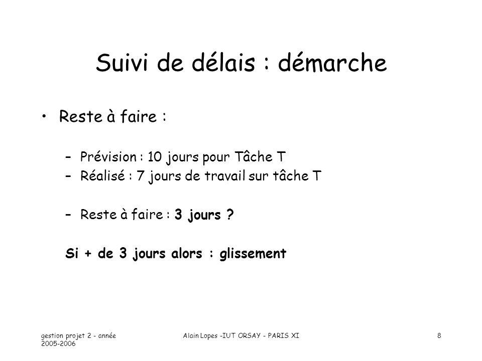 gestion projet 2 - année 2005-2006 Alain Lopes -IUT ORSAY - PARIS XI8 Suivi de délais : démarche Reste à faire : –Prévision : 10 jours pour Tâche T –R